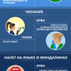 Отличие гриппа от ОРВИ.png